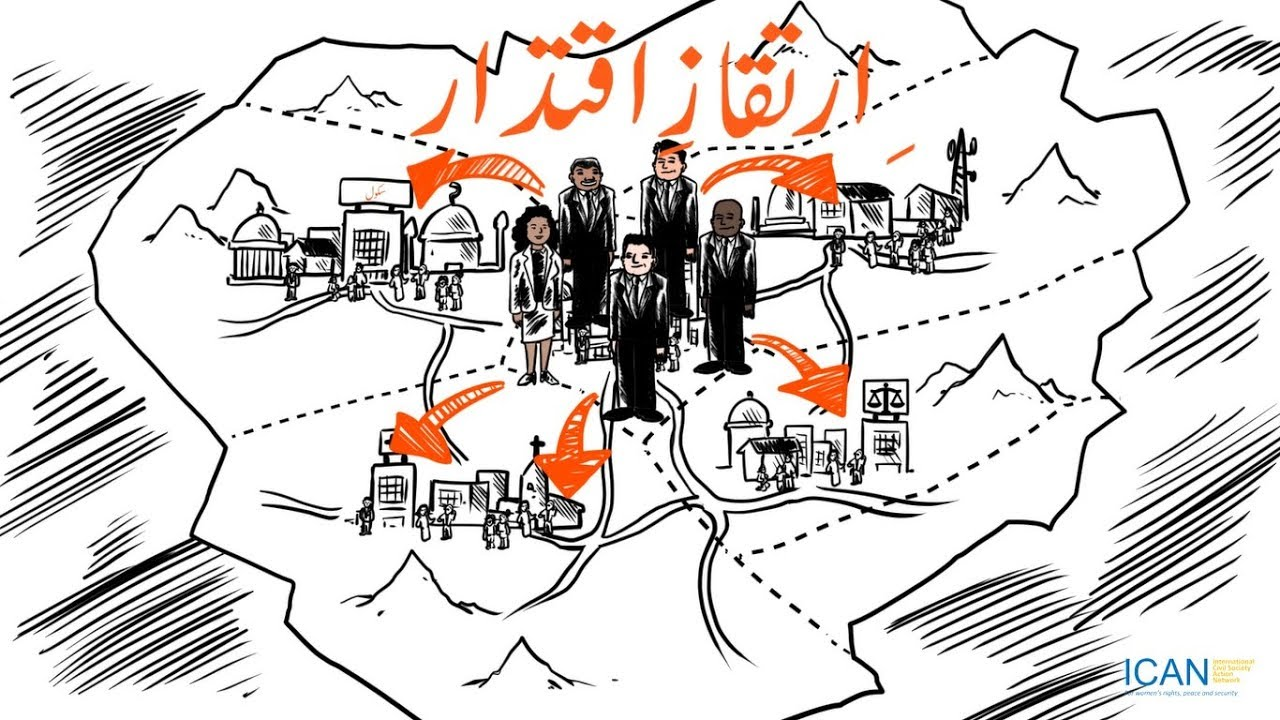 Gendered Devolution – Urdu
