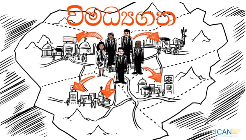 Gendered Devolution – Tamil